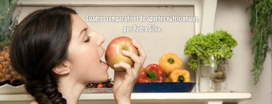 cuadro comparativo aportes nutricionales